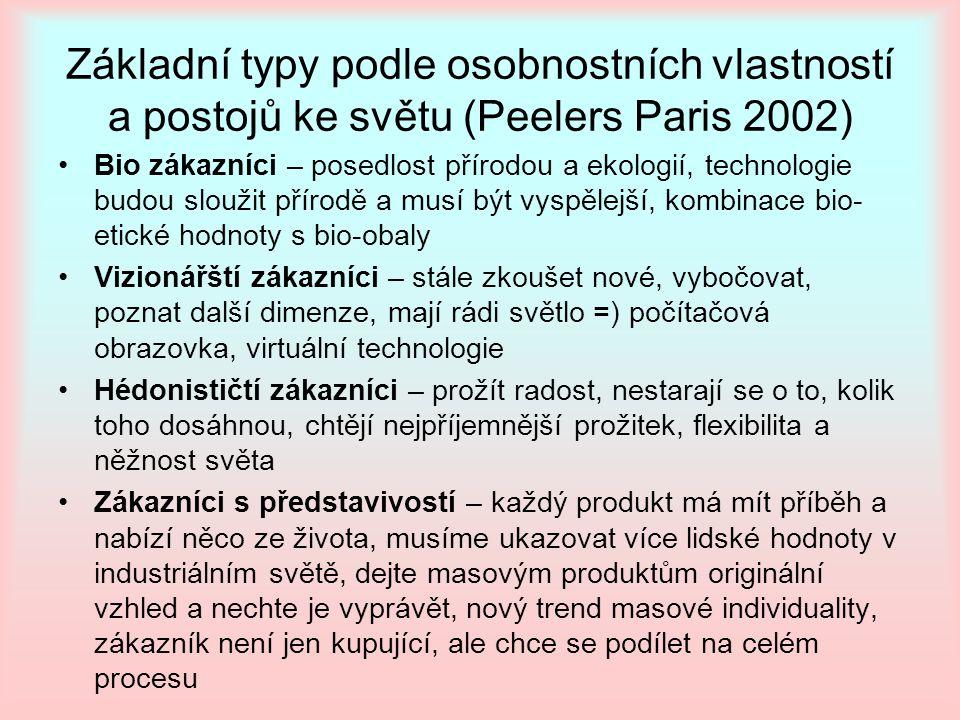 Základní typy podle osobnostních vlastností a postojů ke světu (Peelers Paris 2002)