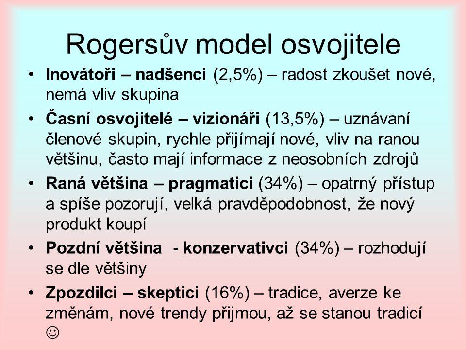 Rogersův model osvojitele