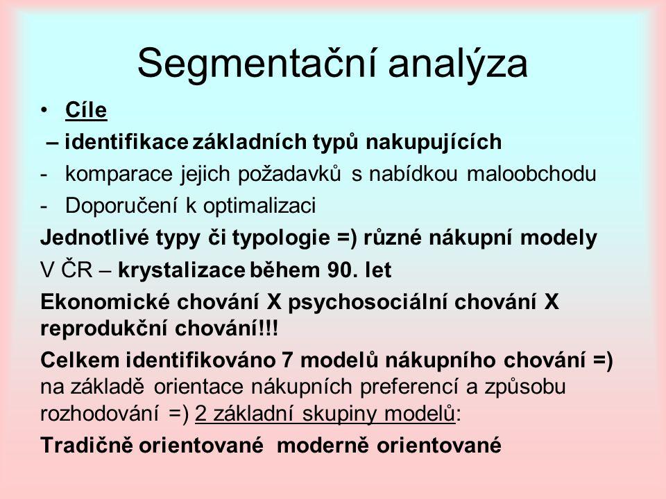 Segmentační analýza Cíle – identifikace základních typů nakupujících