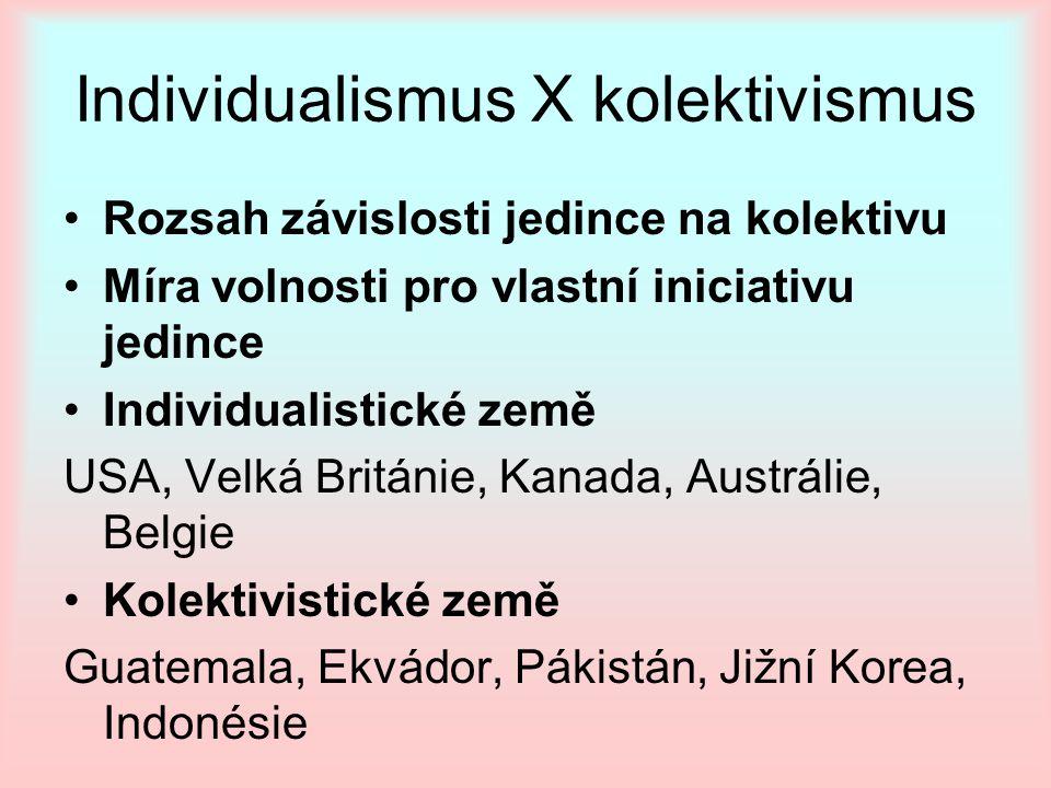 Individualismus X kolektivismus