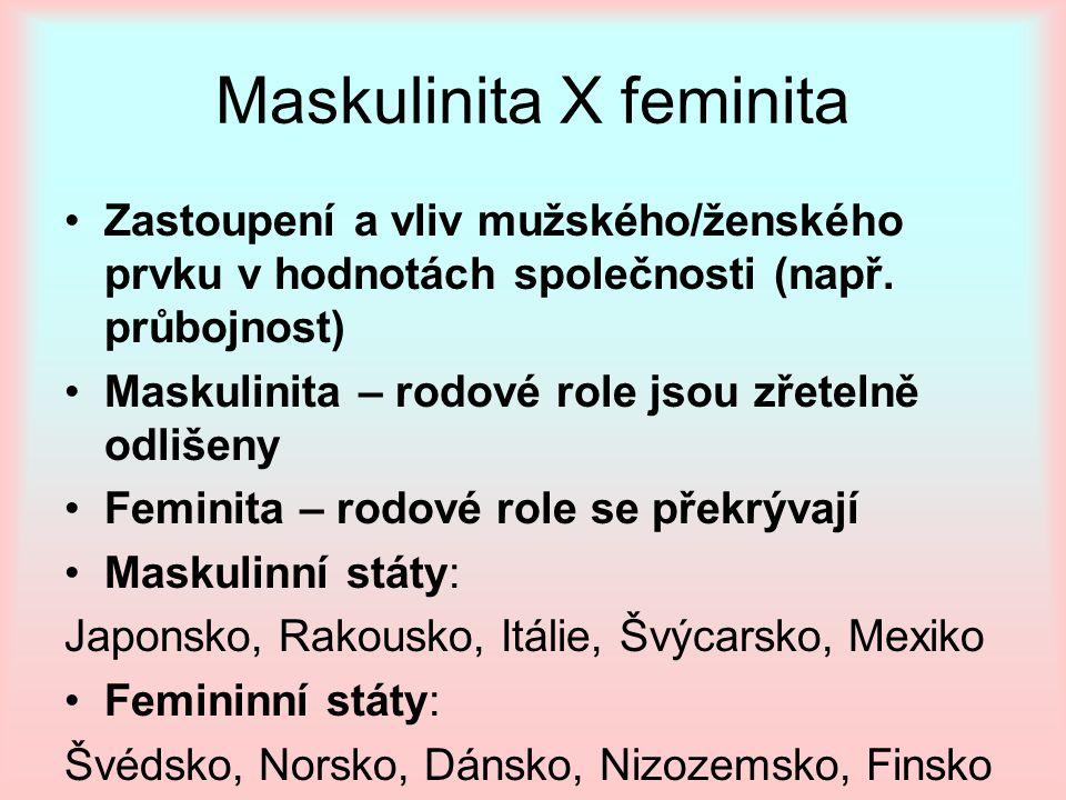 Maskulinita X feminita