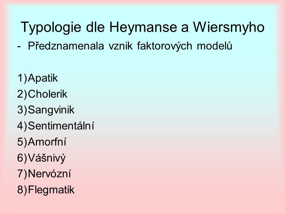 Typologie dle Heymanse a Wiersmyho