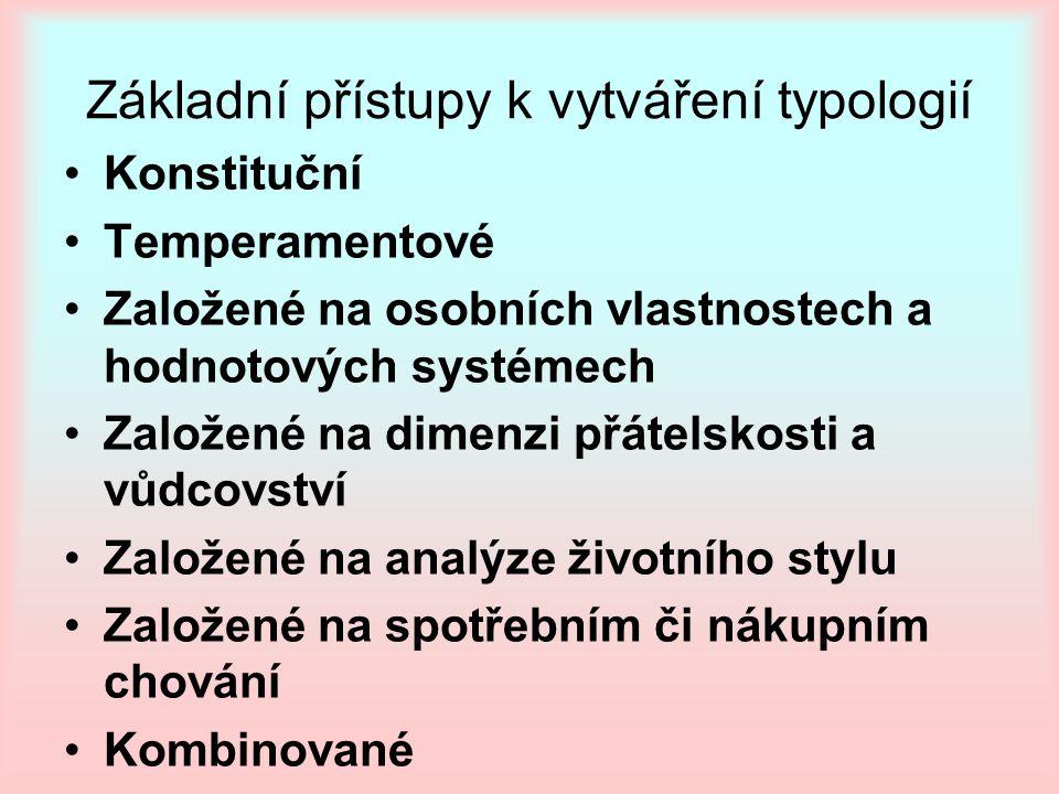 Základní přístupy k vytváření typologií