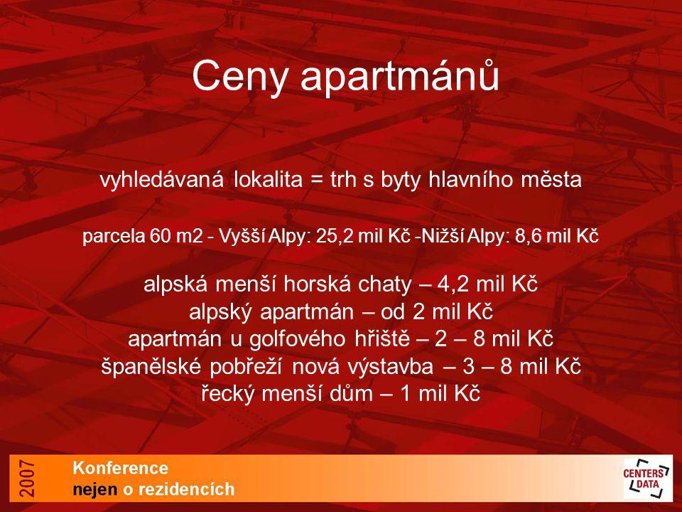 Ceny apartmánů