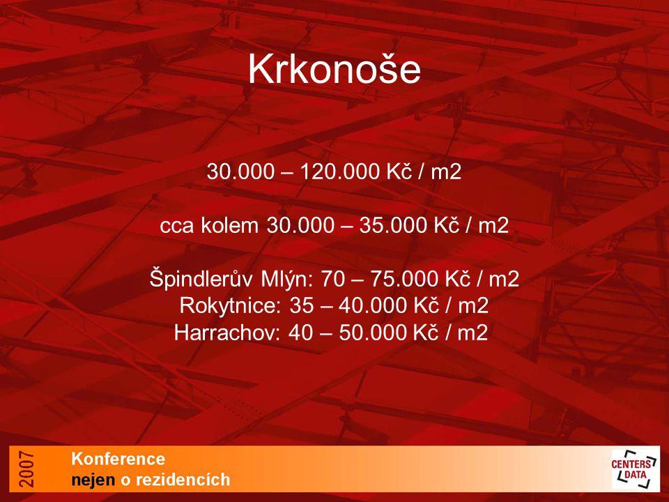 Špindlerův Mlýn: 70 – 75.000 Kč / m2