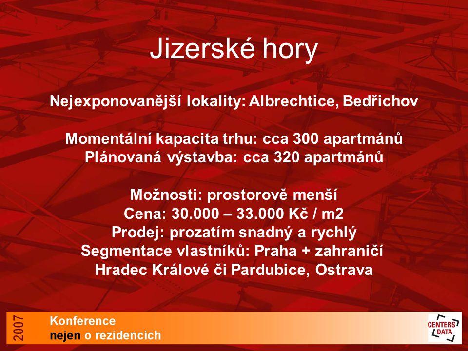 Jizerské hory Nejexponovanější lokality: Albrechtice, Bedřichov