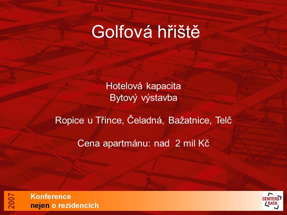 Golfová hřiště Hotelová kapacita Bytový výstavba Ropice u Třince, Čeladná, Bažatnice, Telč Cena apartmánu: nad 2 mil Kč.