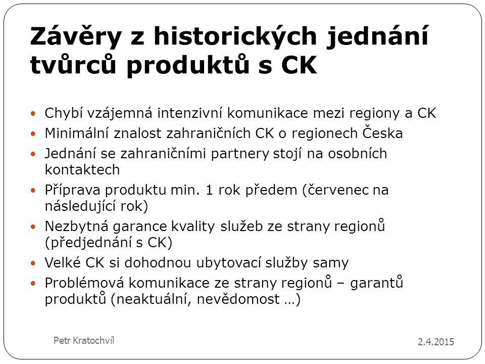 Závěry z historických jednání tvůrců produktů s CK