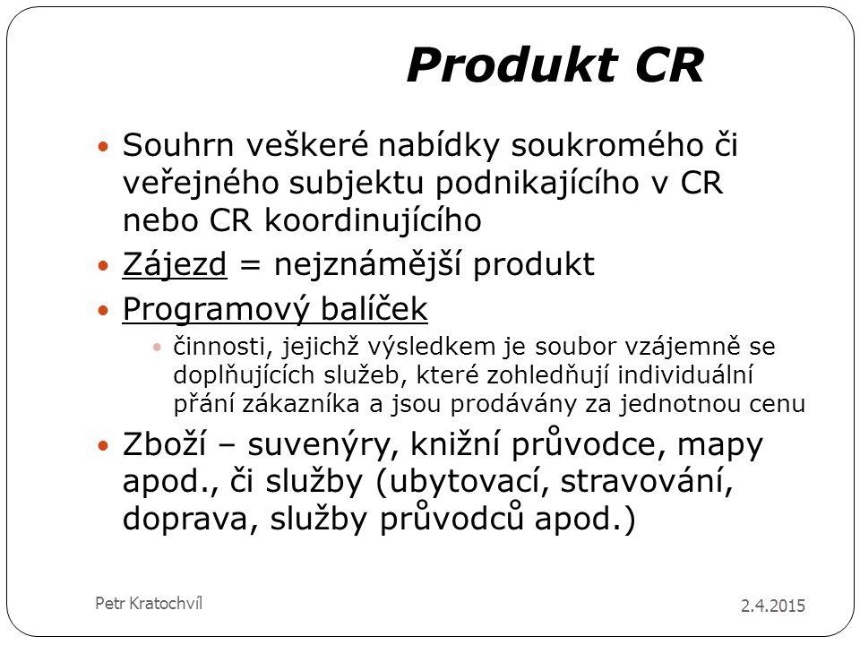 Produkt CR Souhrn veškeré nabídky soukromého či veřejného subjektu podnikajícího v CR nebo CR koordinujícího.