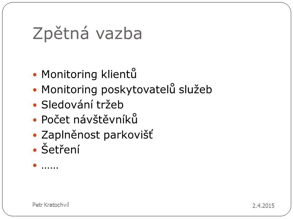 Zpětná vazba Monitoring klientů Monitoring poskytovatelů služeb