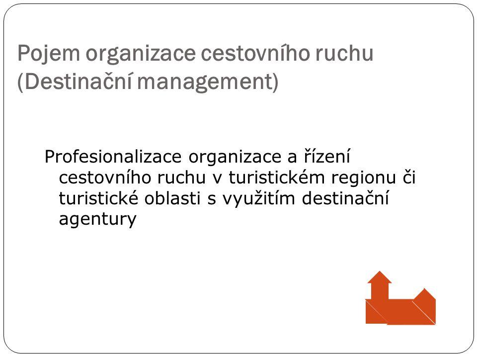 Pojem organizace cestovního ruchu (Destinační management)