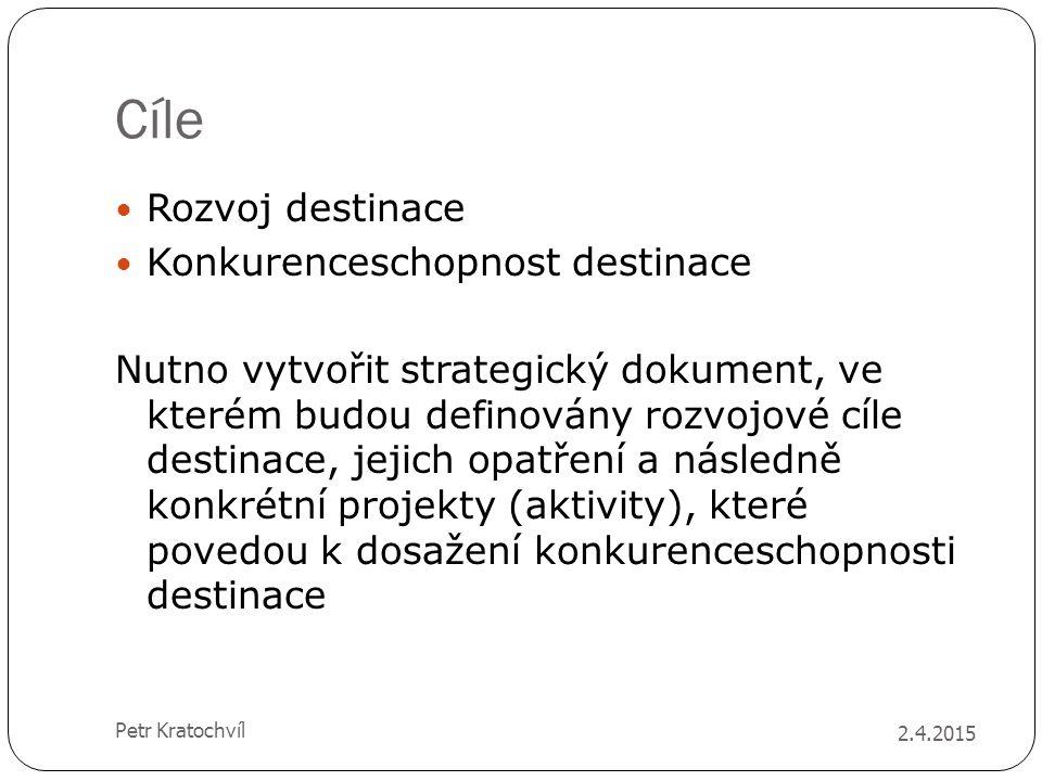 Cíle Rozvoj destinace Konkurenceschopnost destinace