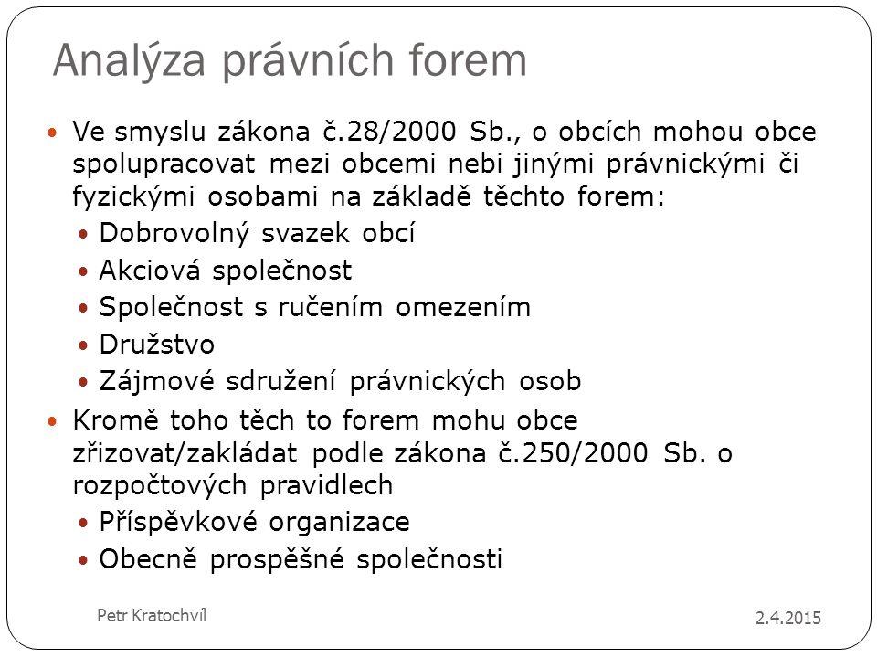 Analýza právních forem