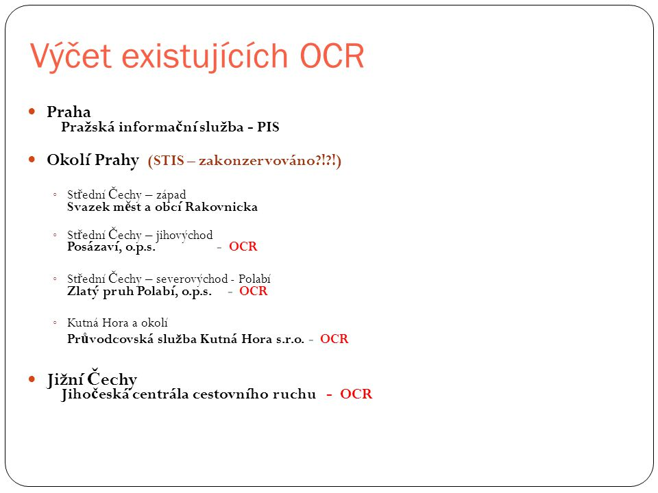 Výčet existujících OCR