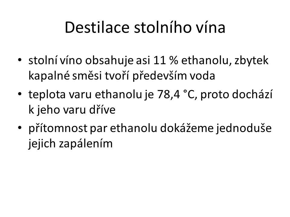 Destilace stolního vína