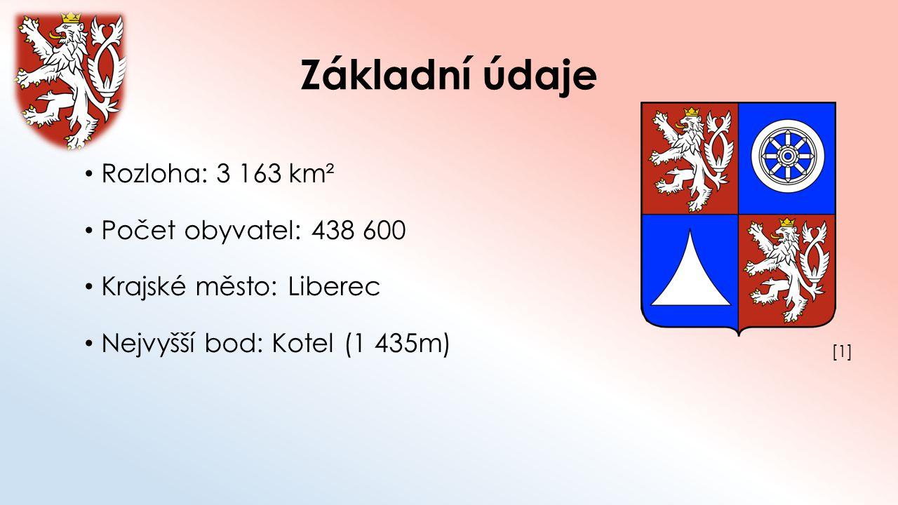 Základní údaje Rozloha: 3 163 km² Počet obyvatel: 438 600