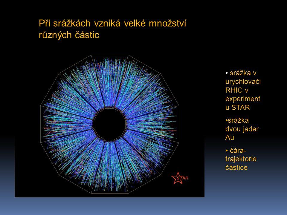 Při srážkách vzniká velké množství různých částic