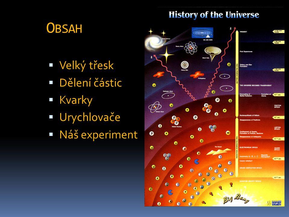 Obsah Velký třesk Dělení částic Kvarky Urychlovače Náš experiment