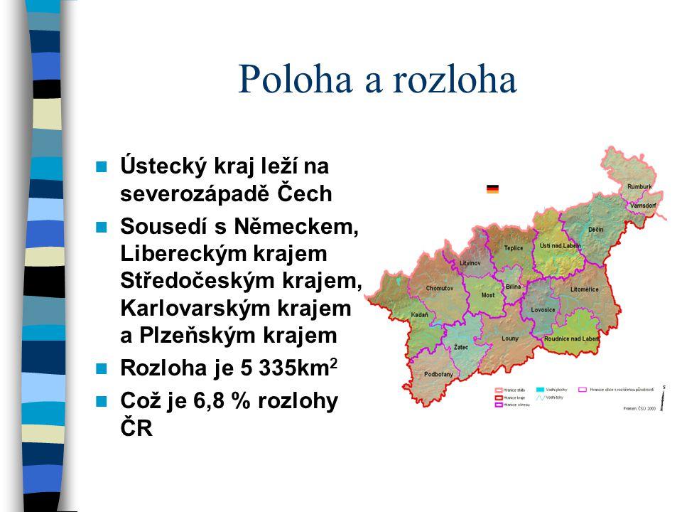Poloha a rozloha Ústecký kraj leží na severozápadě Čech