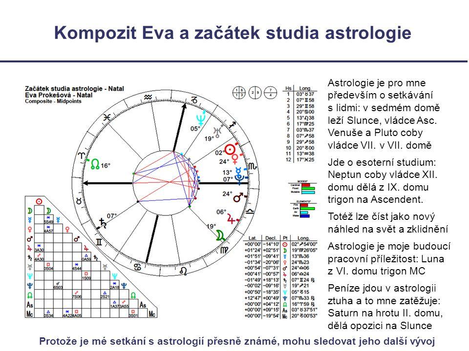 Kompozit Eva a začátek studia astrologie
