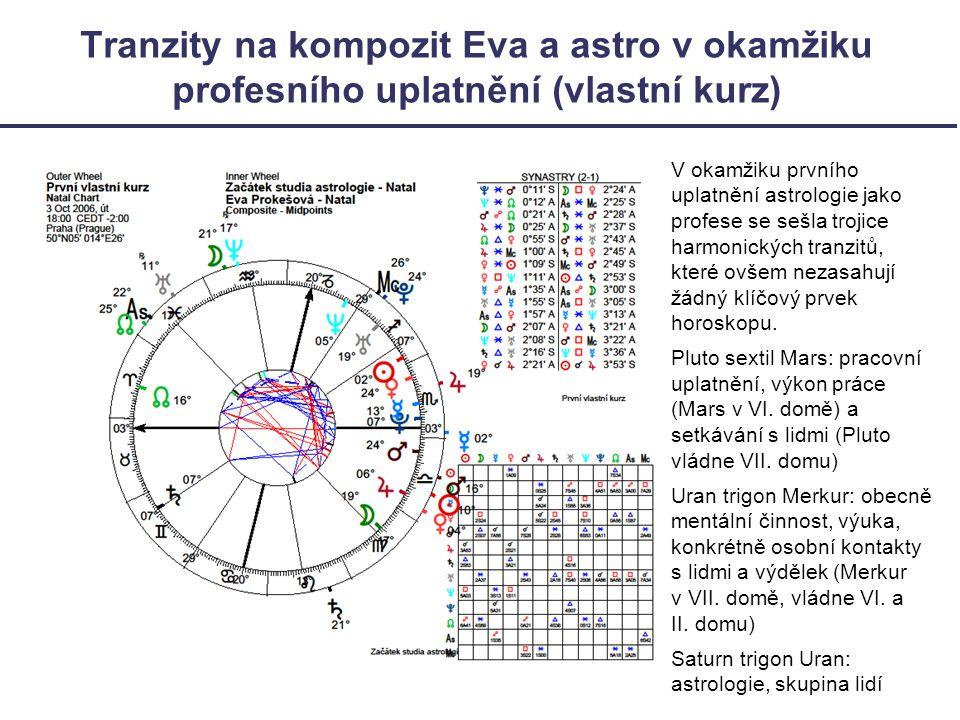 Tranzity na kompozit Eva a astro v okamžiku profesního uplatnění (vlastní kurz)