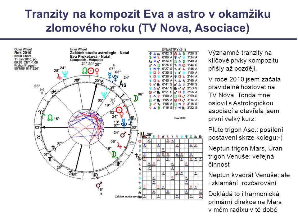 Tranzity na kompozit Eva a astro v okamžiku zlomového roku (TV Nova, Asociace)