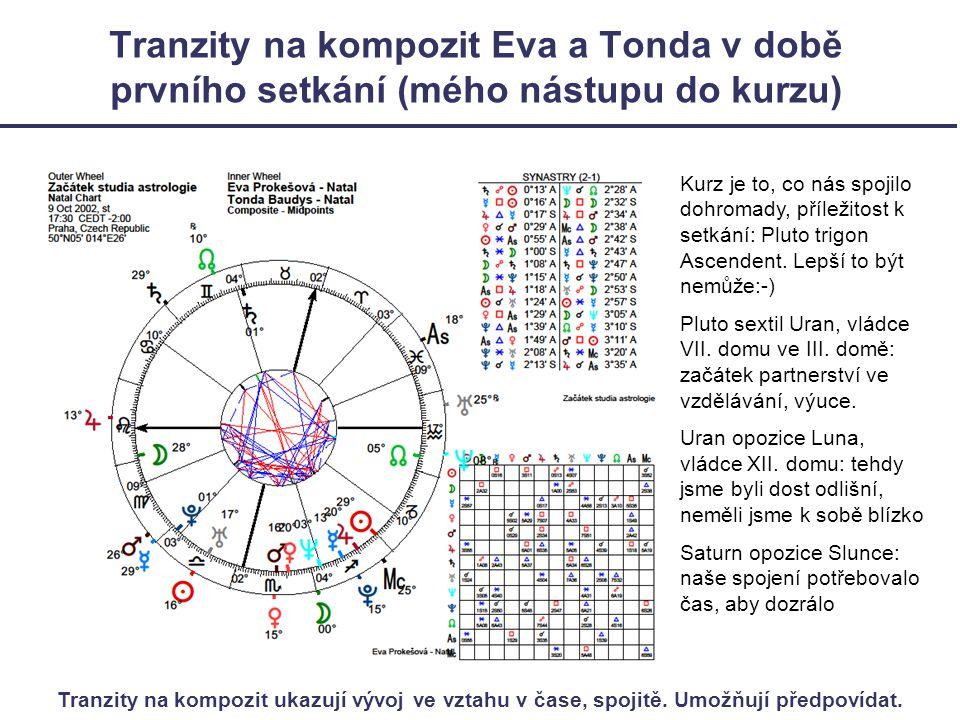 Tranzity na kompozit Eva a Tonda v době prvního setkání (mého nástupu do kurzu)