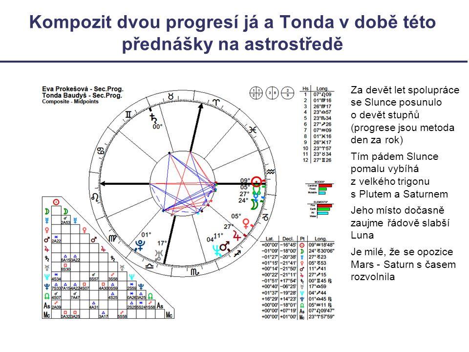 Kompozit dvou progresí já a Tonda v době této přednášky na astrostředě