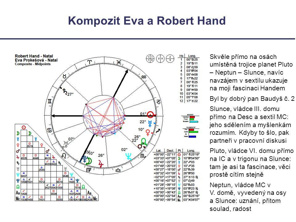 Kompozit Eva a Robert Hand