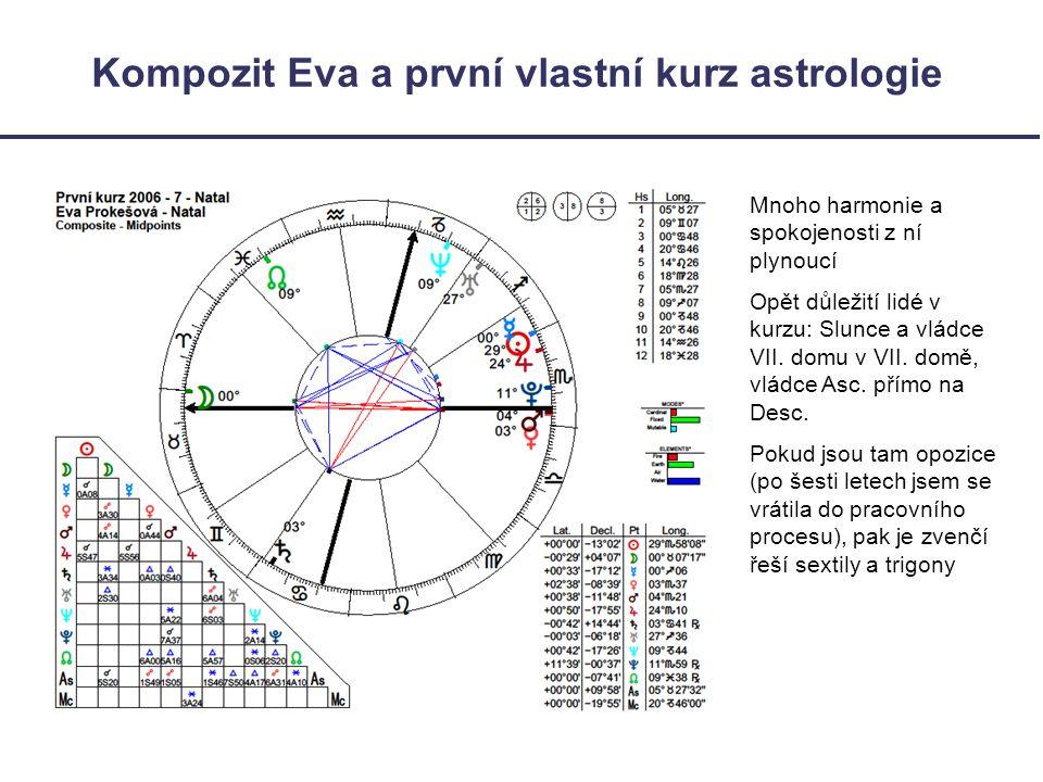 Kompozit Eva a první vlastní kurz astrologie