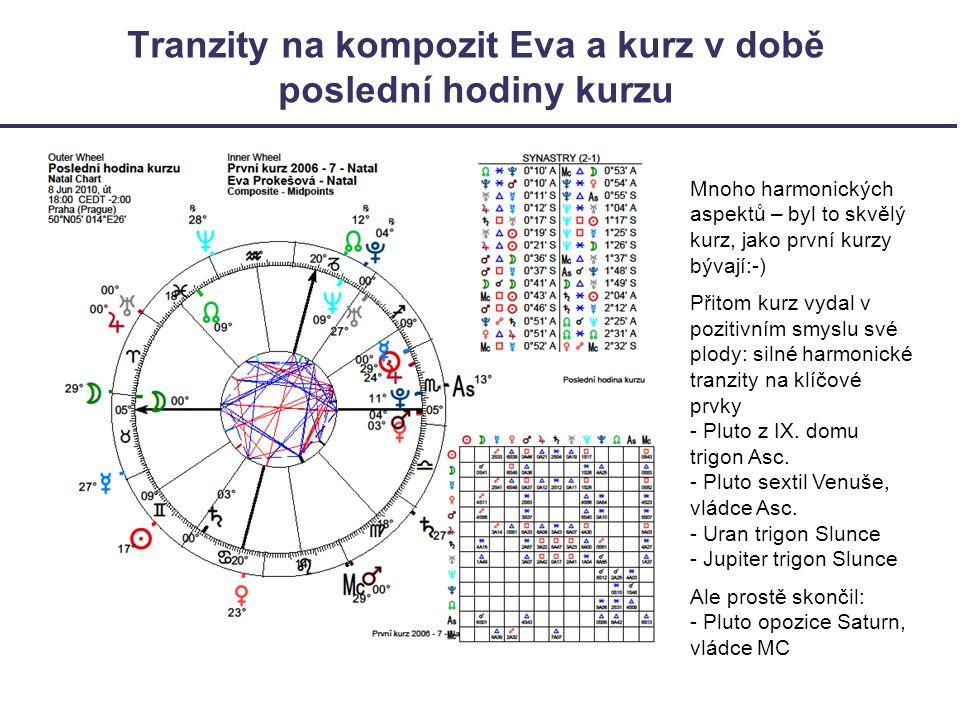 Tranzity na kompozit Eva a kurz v době poslední hodiny kurzu