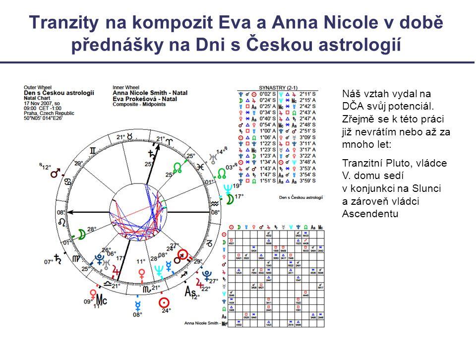 Tranzity na kompozit Eva a Anna Nicole v době přednášky na Dni s Českou astrologií