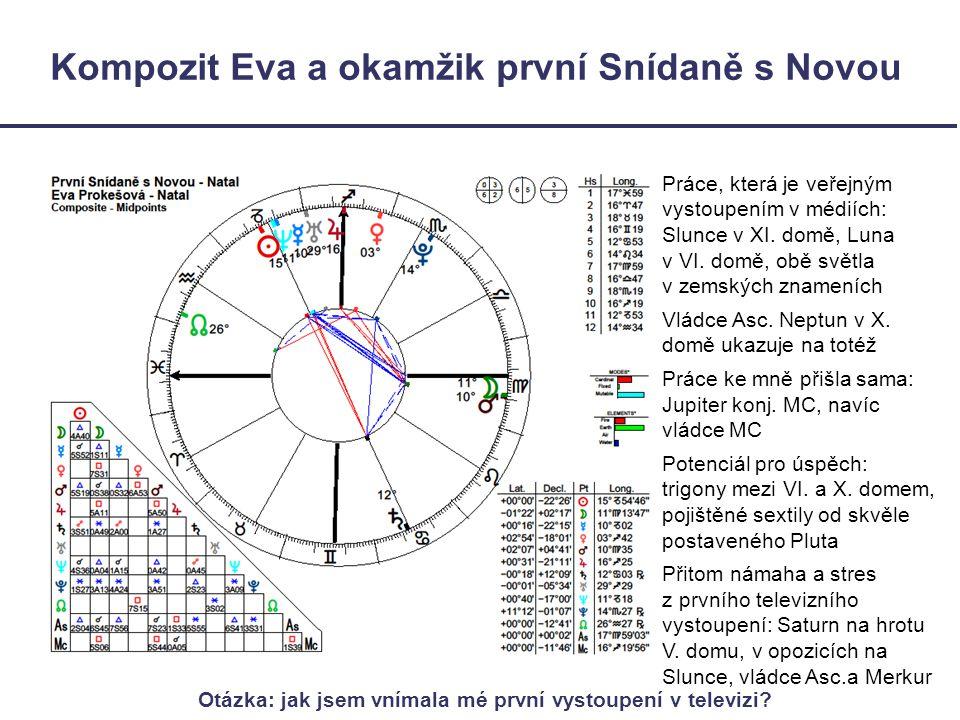 Kompozit Eva a okamžik první Snídaně s Novou