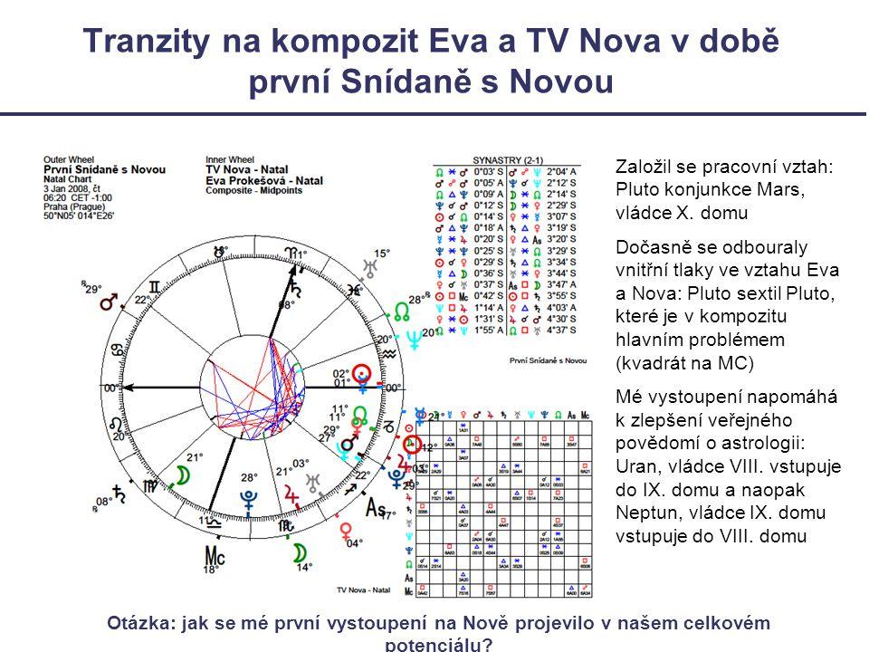 Tranzity na kompozit Eva a TV Nova v době první Snídaně s Novou