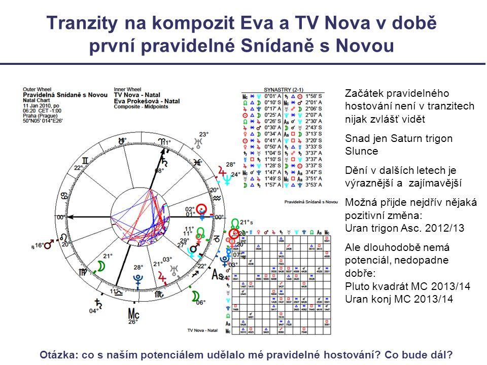 Tranzity na kompozit Eva a TV Nova v době první pravidelné Snídaně s Novou