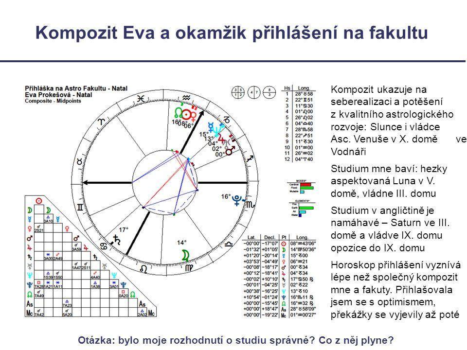 Kompozit Eva a okamžik přihlášení na fakultu