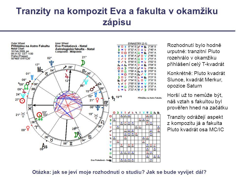 Tranzity na kompozit Eva a fakulta v okamžiku zápisu