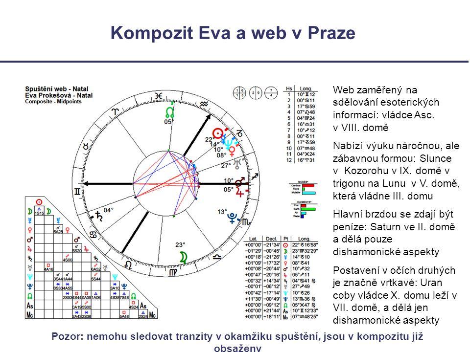 Kompozit Eva a web v Praze