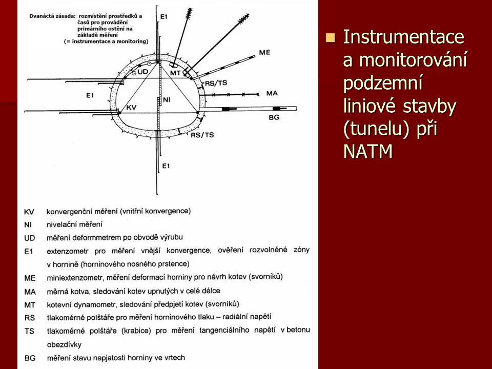 Instrumentace a monitorování podzemní liniové stavby (tunelu) při NATM