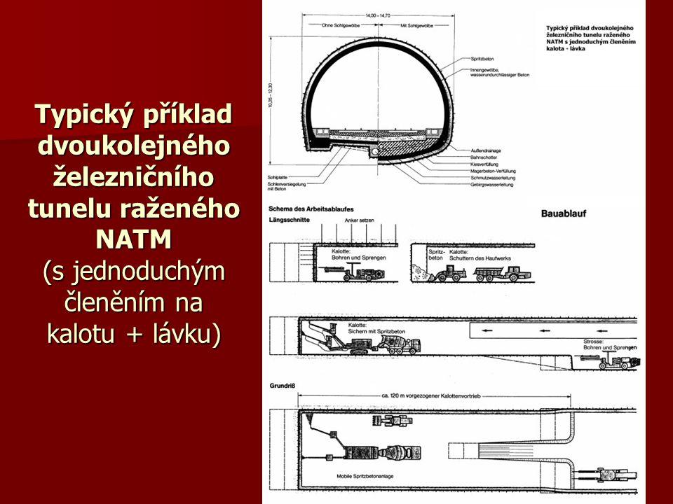 Typický příklad dvoukolejného železničního tunelu raženého NATM (s jednoduchým členěním na kalotu + lávku)