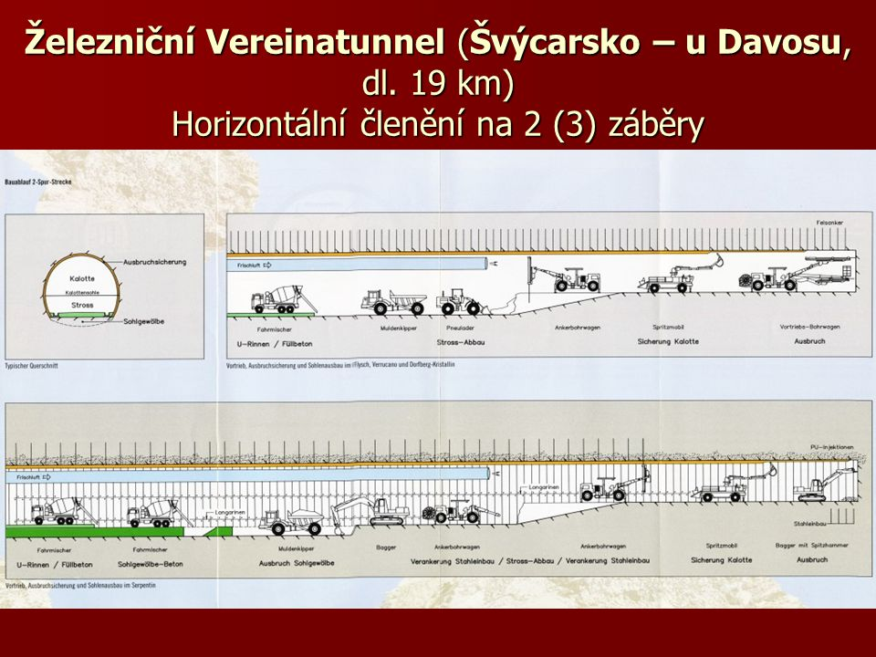Železniční Vereinatunnel (Švýcarsko – u Davosu, dl