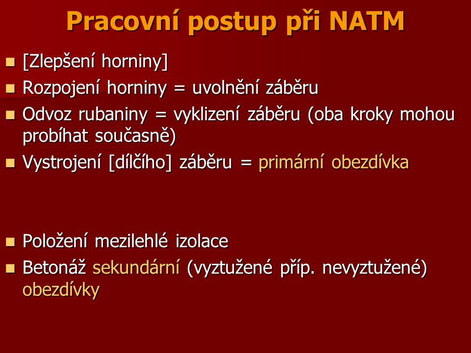 Pracovní postup při NATM
