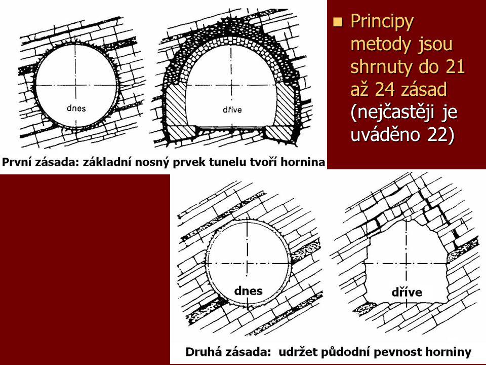 Principy metody jsou shrnuty do 21 až 24 zásad (nejčastěji je uváděno 22)