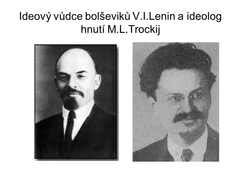Ideový vůdce bolševiků V.I.Lenin a ideolog hnutí M.L.Trockij