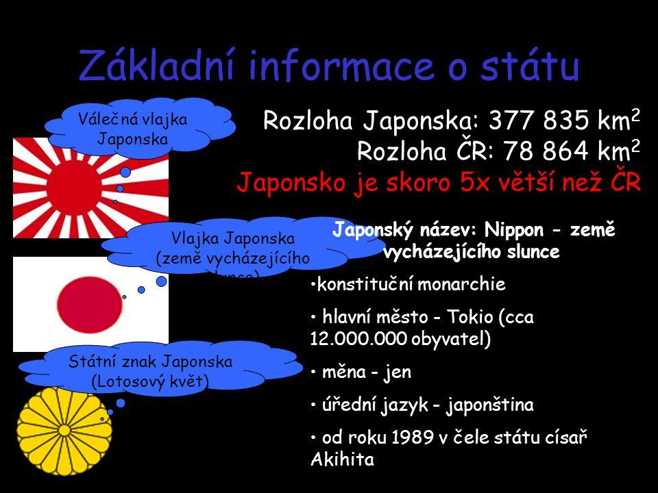 Základní informace o státu