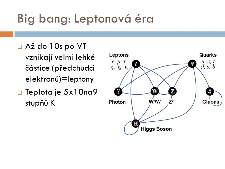 Big bang: Leptonová éra