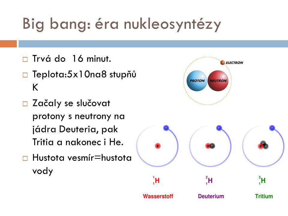 Big bang: éra nukleosyntézy