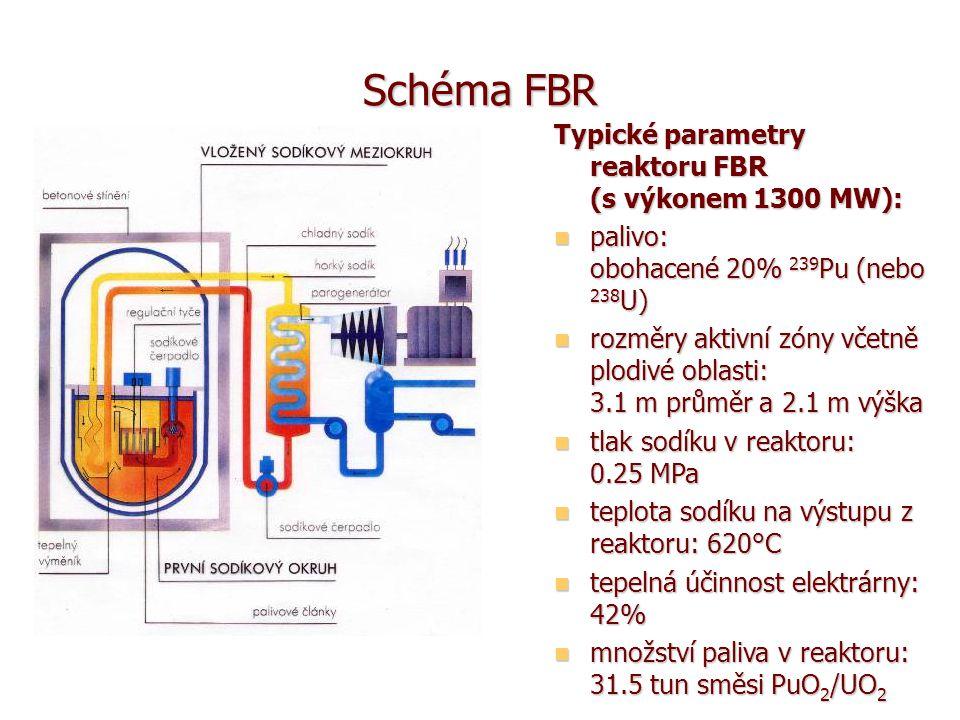 Schéma FBR Typické parametry reaktoru FBR (s výkonem 1300 MW):