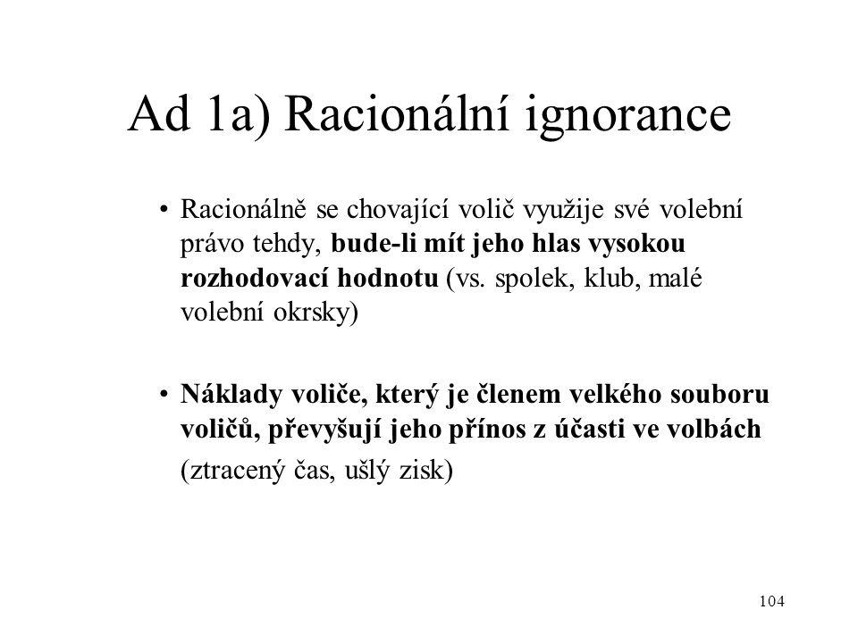 Ad 1a) Racionální ignorance