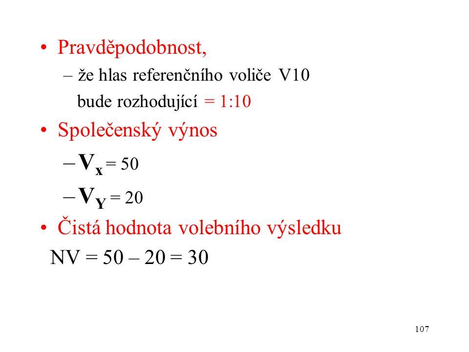 Vx = 50 VY = 20 Pravděpodobnost, Společenský výnos